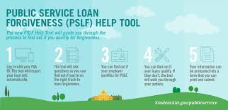 student loan forgiveness for public service